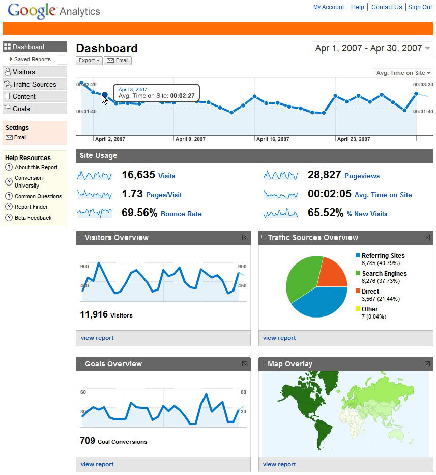 Google Analytics exempel
